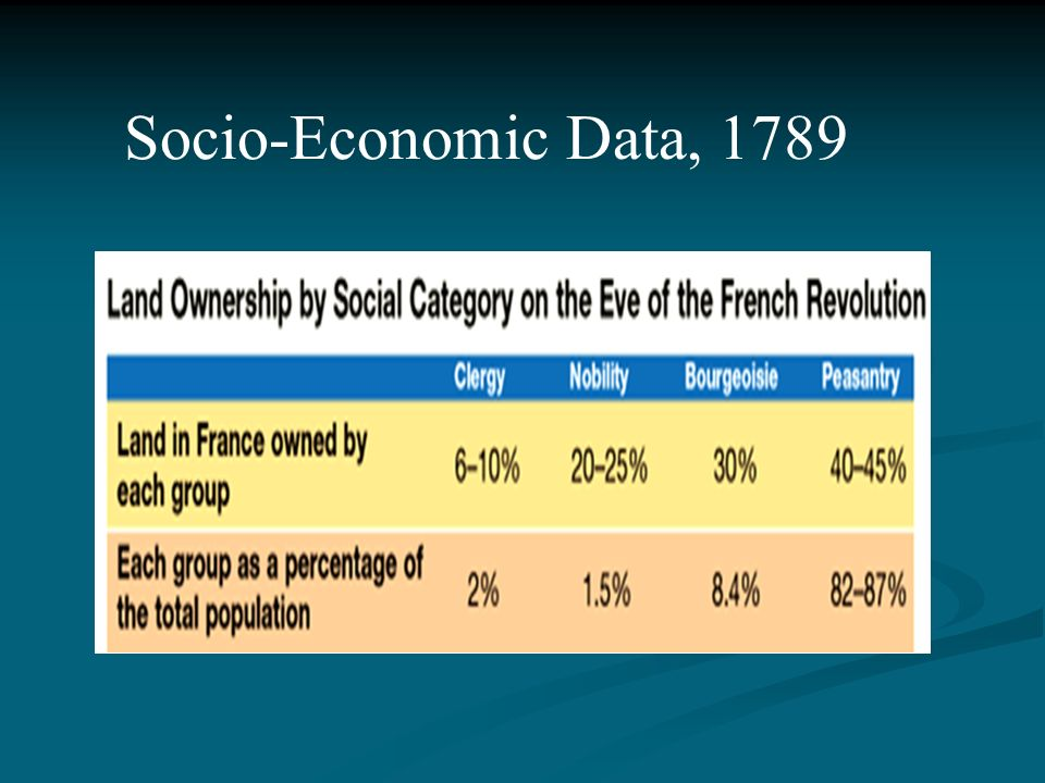 the socio economic effects of the american revolution You will learn about the effects of the industrial revolution on living and working conditions, urbanization (the growth of cities), child labor, public health, working class family life, the role of women, the emerging middle class, and economic growth and income.