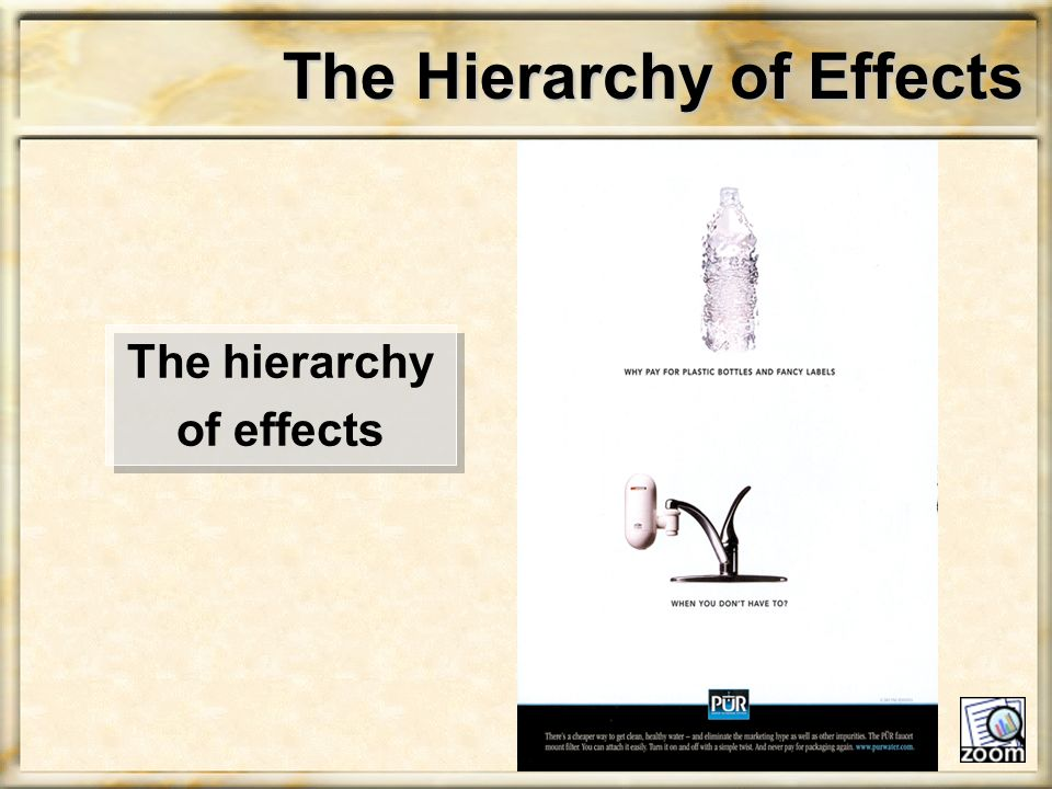 hierarchy of effects 3 advertising design advertising design hierarchy of effects model hierarchy of  effects model means-end theory means-end theory visual and verbal.