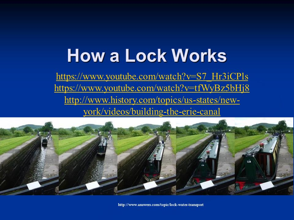 How a Lock Works   v=S7_Hr3iCPls