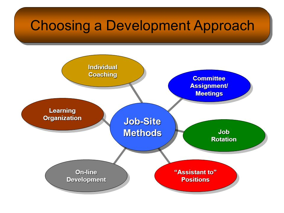 selecting development approach How do i approach the design development process and they will assist in selecting the sub-consultant team with your approval approaches to creative.