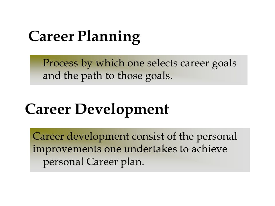 how to create career development goals