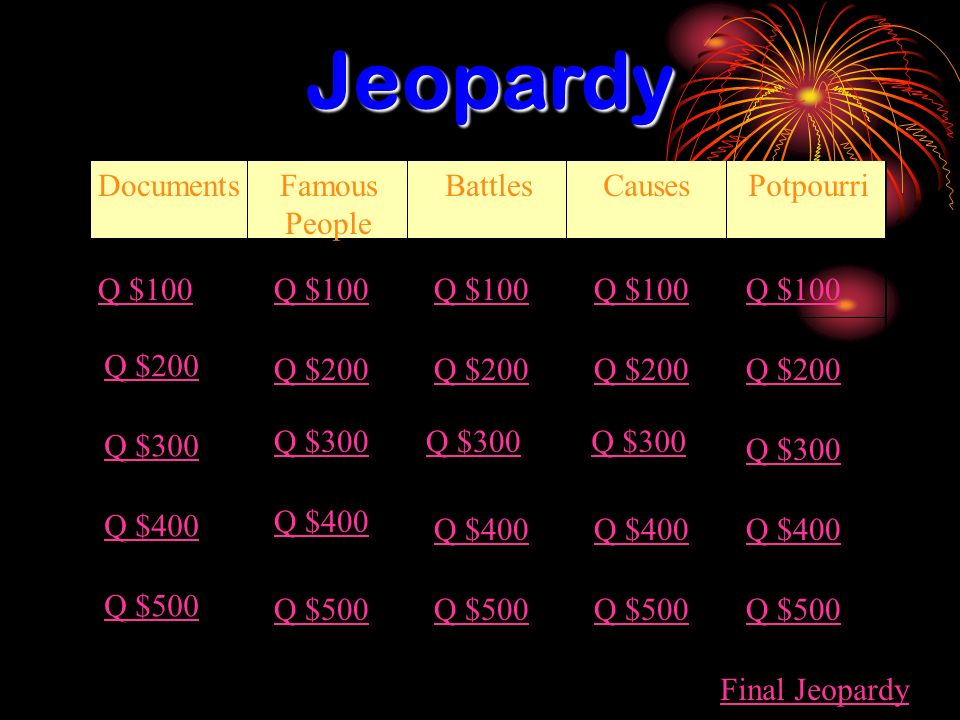 How To Use The Jeopardy Template - Ppt Download