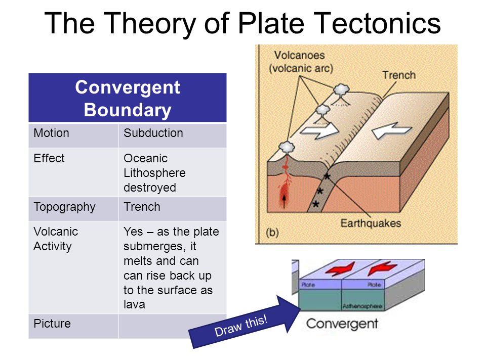 plate tectonics test review ppt video online download. Black Bedroom Furniture Sets. Home Design Ideas