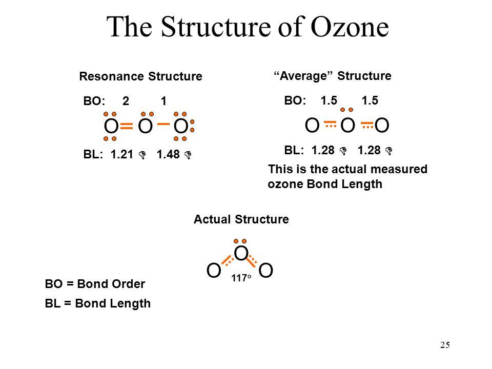 Ozone cracking - Wikipedia