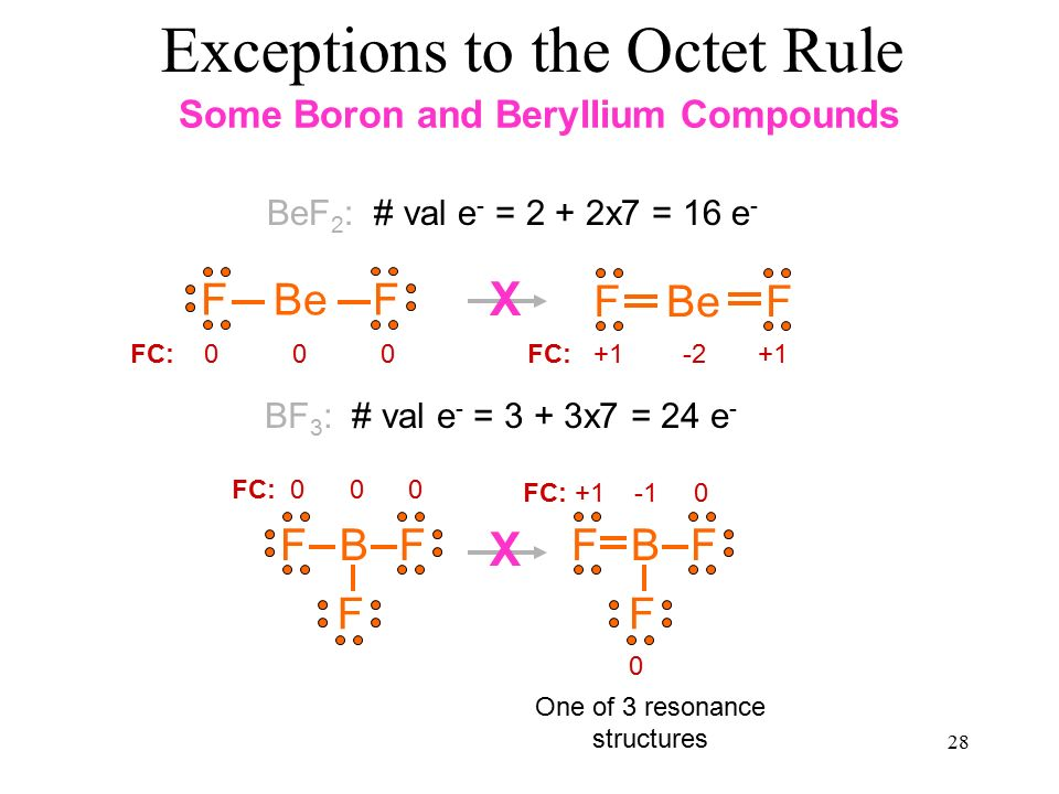 Covalent Bonding Chapter 8 Gilbert N. Lewis - ppt video ...