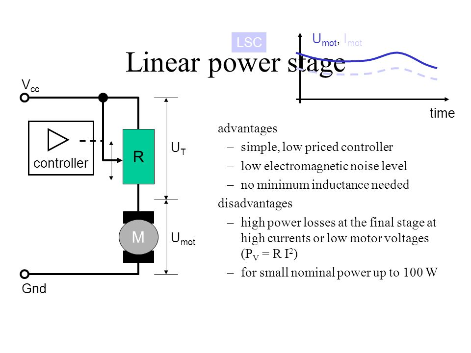 Linear power stage R M Umot, Imot LSC Vcc time advantages