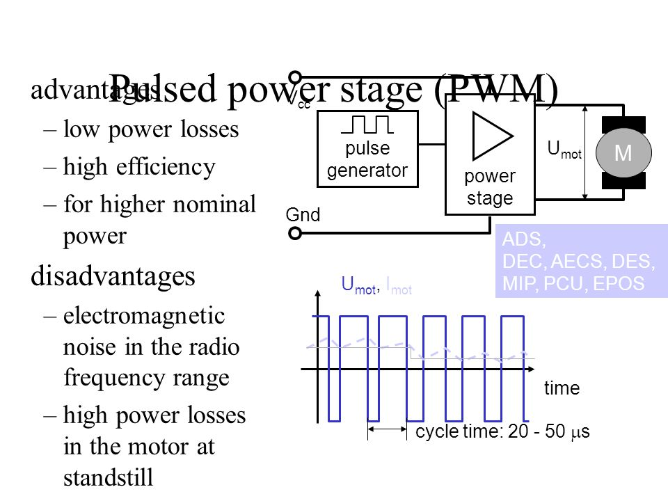 Pulsed power stage (PWM)