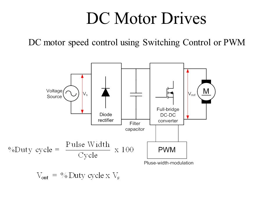 DC Motor Drives DC motor speed control using Switching Control or PWM