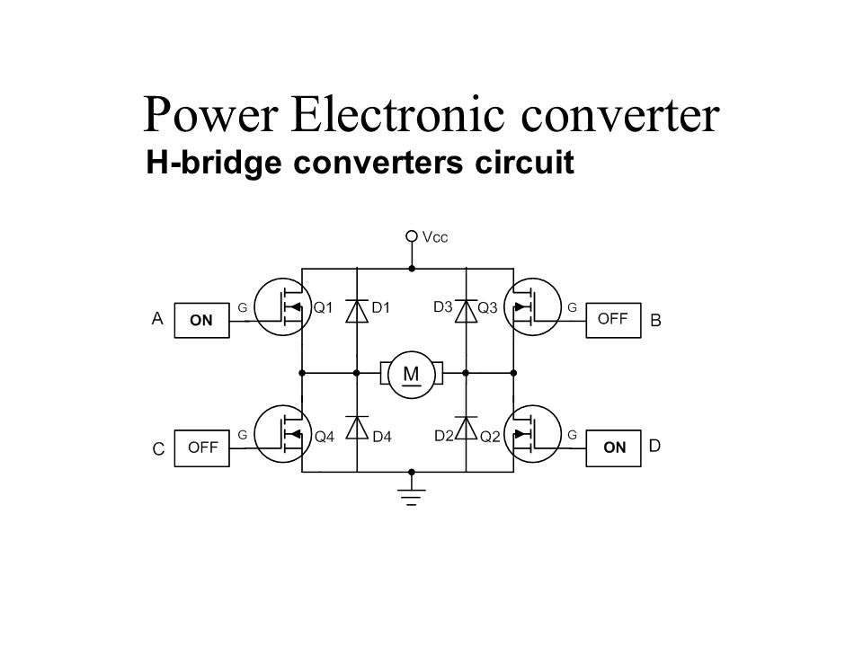 Power Electronic converter