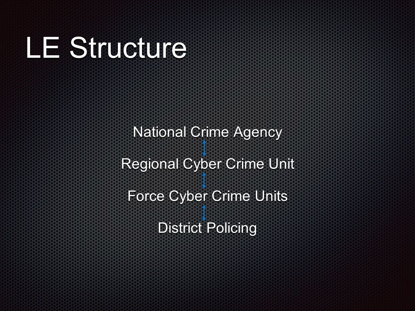 HSM 438 Week 5 Final Paper: Cyber Crime Task Force Plan
