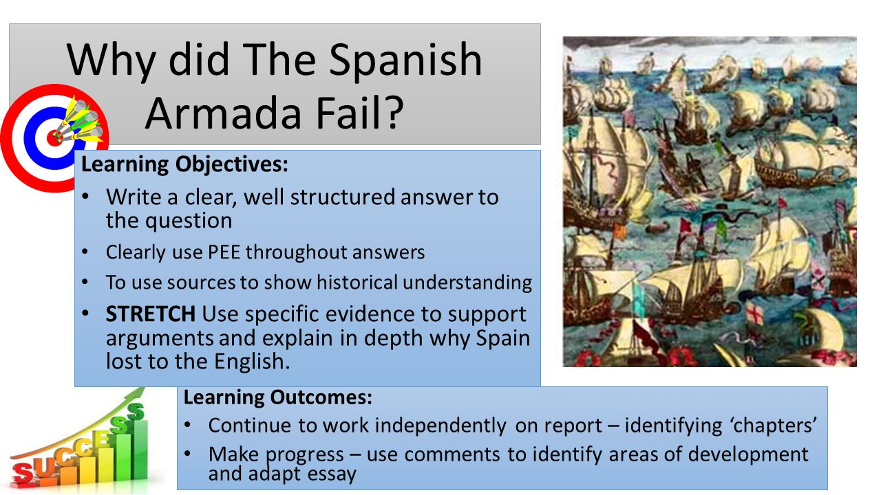 Thesis Statement For Descriptive Essay Essay On Why The Spanish Armada Failed All Of This History Is Very  Significant Because It English Extended Essay Topics also Essays On Health Care Essay On Why The Spanish Armada Failed Homework Example  Proposal Essay Topics Examples