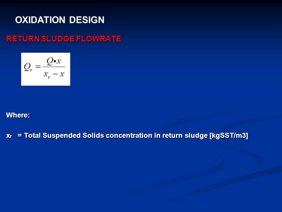 OXIDATION DESIGN RETURN SLUDGE FLOWRATE Where: