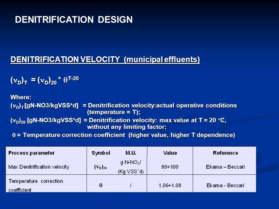 DENITRIFICATION DESIGN