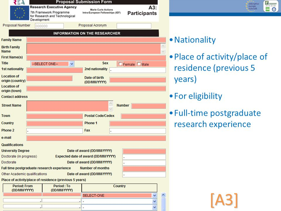 Nationality Place of activity/place of residence (previous 5 years) For eligibility. Full-time postgraduate research experience.