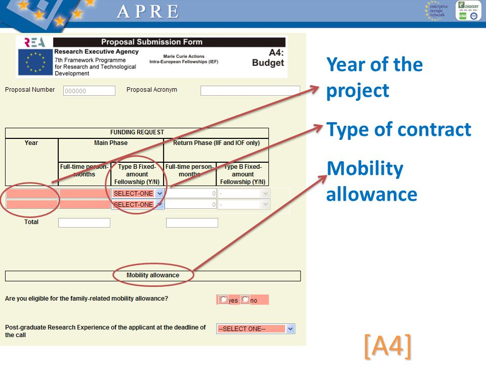 Year of the project Type of contract Mobility allowance