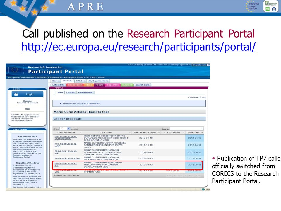 Call published on the Research Participant Portal http://ec. europa