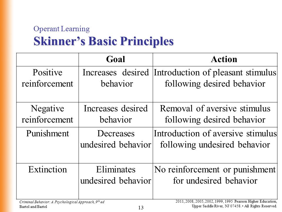 Principles of Reinforcement and How They Work in Applied Behavior Analysis