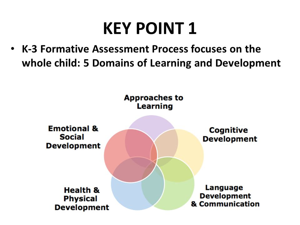 three key developmental domains He asca school counselor competencies outline the knowledge developmental theory the three domains of academic achievement.