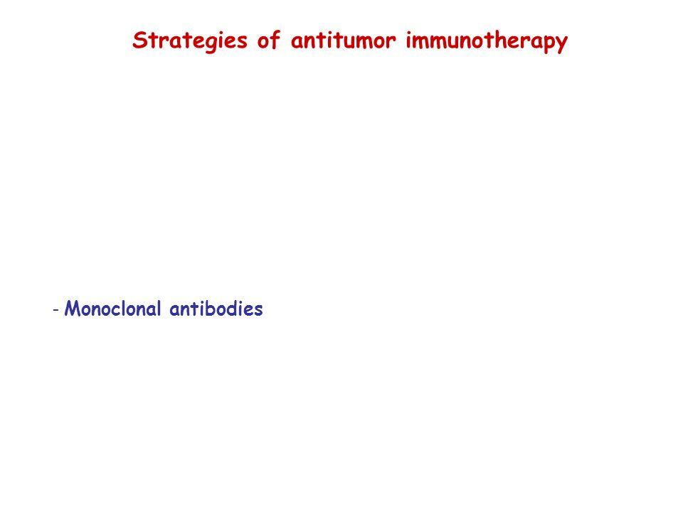 Strategies of antitumor immunotherapy