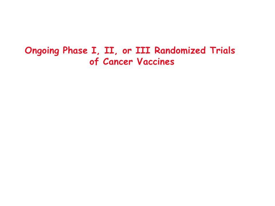 Ongoing Phase I, II, or III Randomized Trials