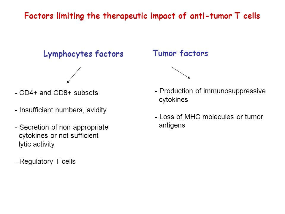 Factors limiting the therapeutic impact of anti-tumor T cells