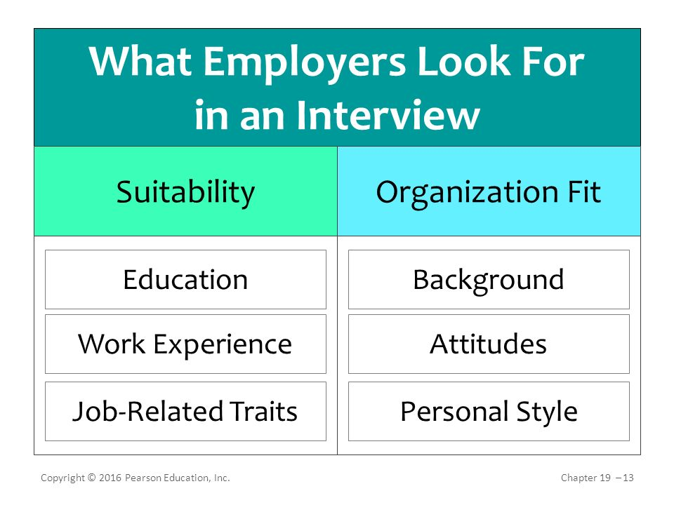 what employers are looking for in