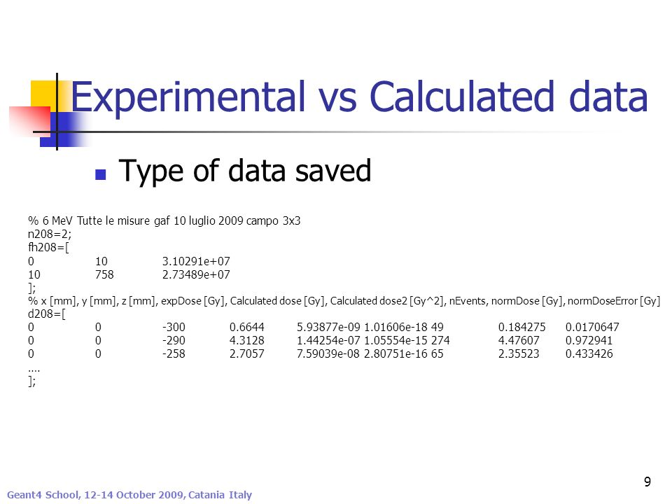 Experimental vs Calculated data