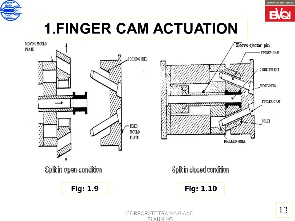 Advance Injection Mould Design Ppt Download