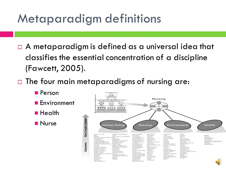 nursing philosophy on the nursing metaparadigm Nursing theories derived from nursing conceptual models clearly identify with the nursing metaparadigm, and comply with a unique philosophy (sousa,2002) nursing is a wide-opened field of opportunity and specific areas the area using metaparadigm continually are nursing educators.