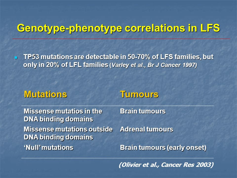 Genotype-phenotype correlations in LFS