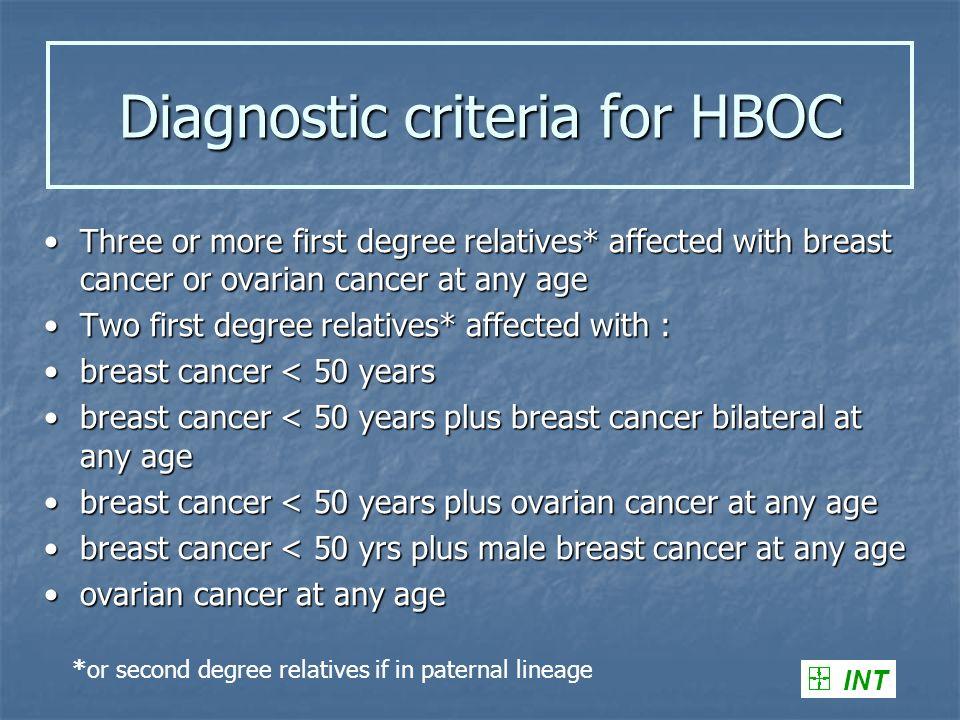 Diagnostic criteria for HBOC