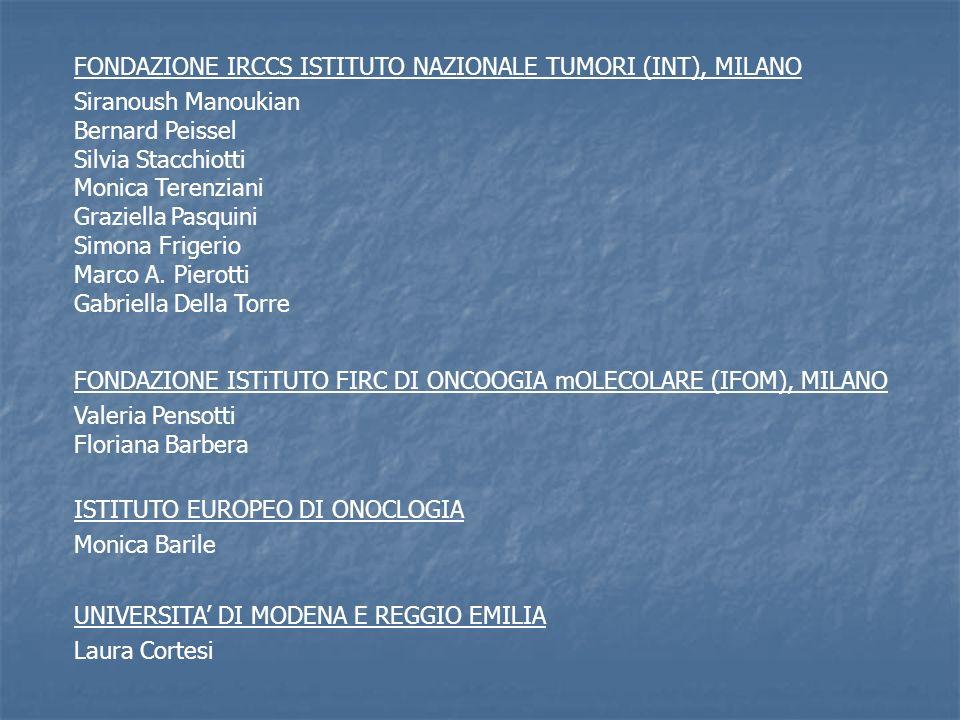FONDAZIONE IRCCS ISTITUTO NAZIONALE TUMORI (INT), MILANO