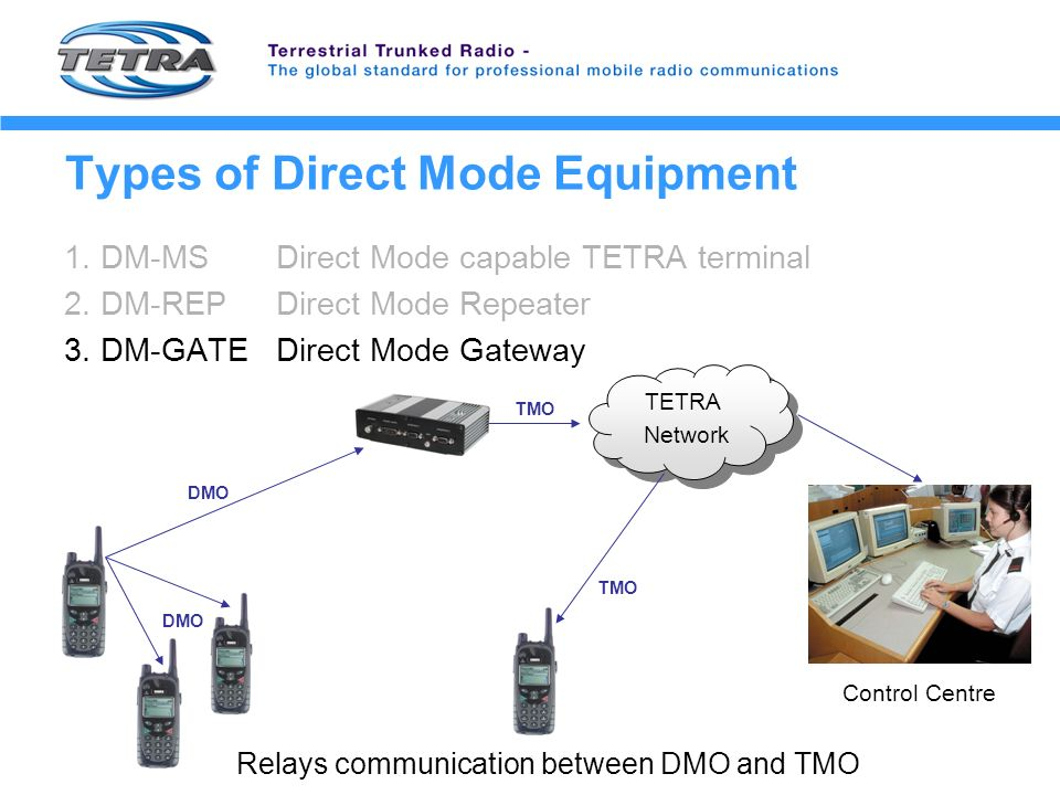 Types Of Direct Mode Equipment