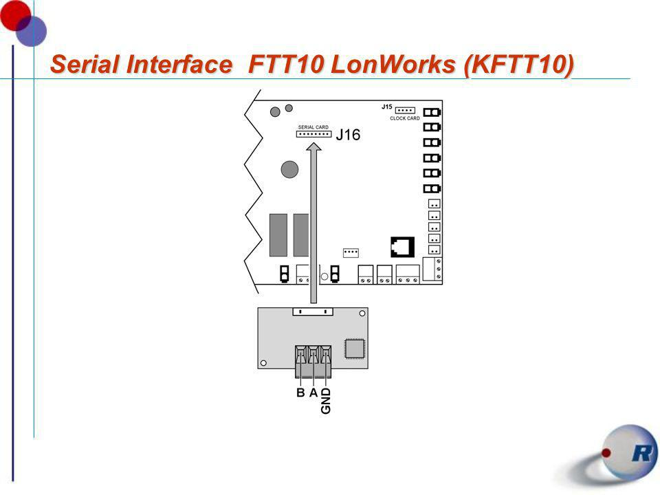 Serial Interface FTT10 LonWorks (KFTT10)