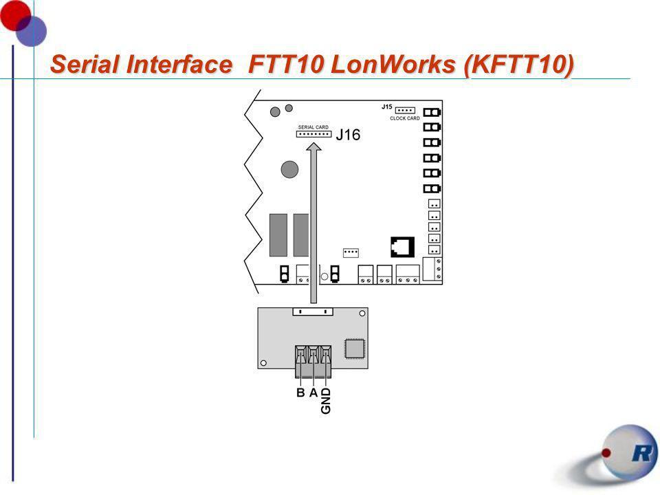 Serial Interface FTT10 LonWorks (KFTT10)
