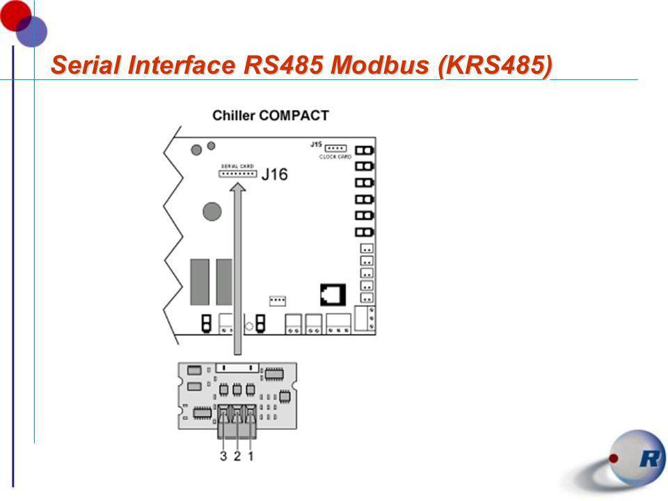 Serial Interface RS485 Modbus (KRS485)