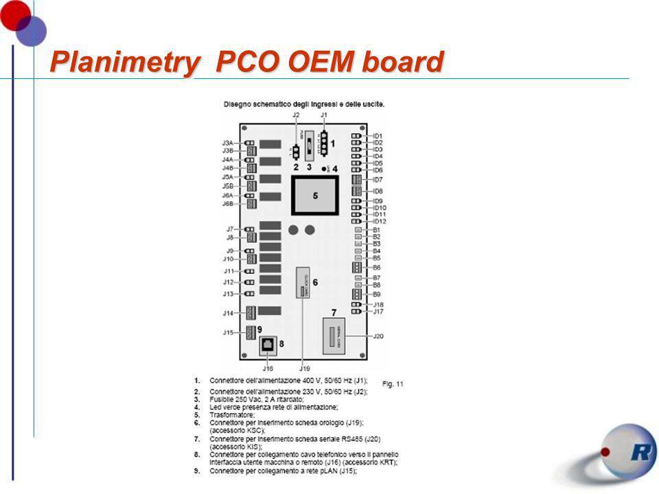 Planimetry PCO OEM board