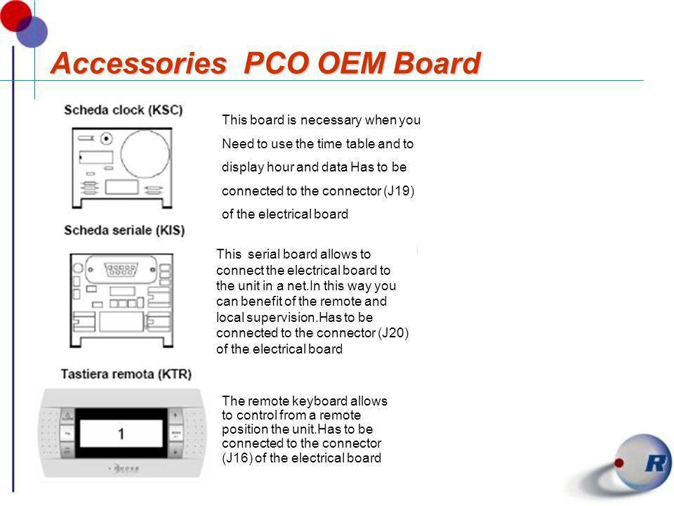 Accessories PCO OEM Board
