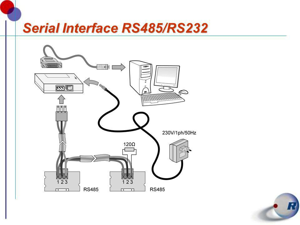 Serial Interface RS485/RS232