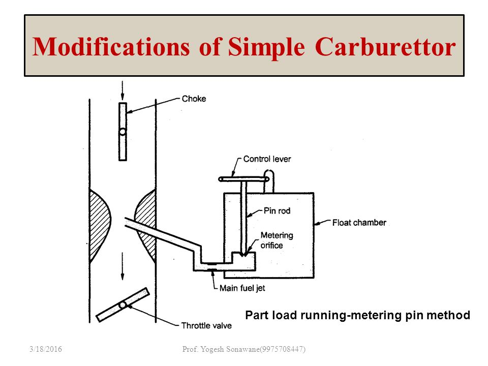 unit ii ppt download rh slideplayer com simple carburetor line diagram simple carburetor diagram and working
