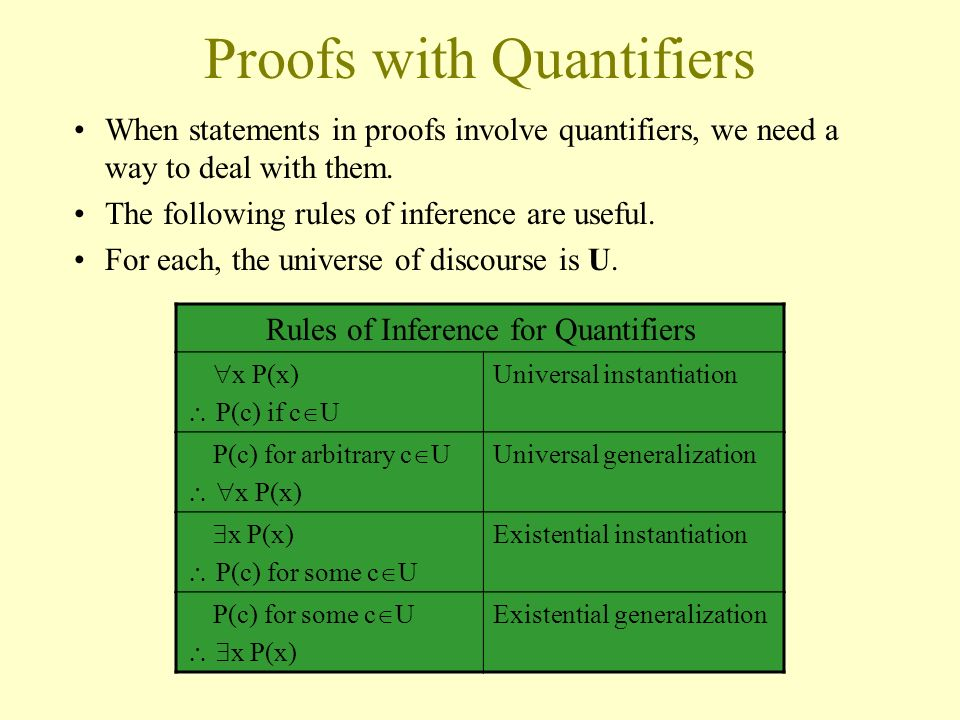 Proofs with Quantifiers