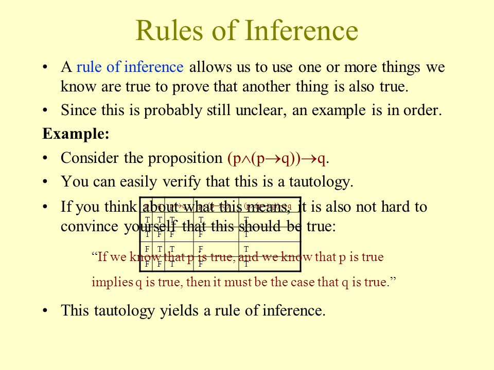 Rules of Inference A rule of inference allows us to use one or more things we know are true to prove that another thing is also true.