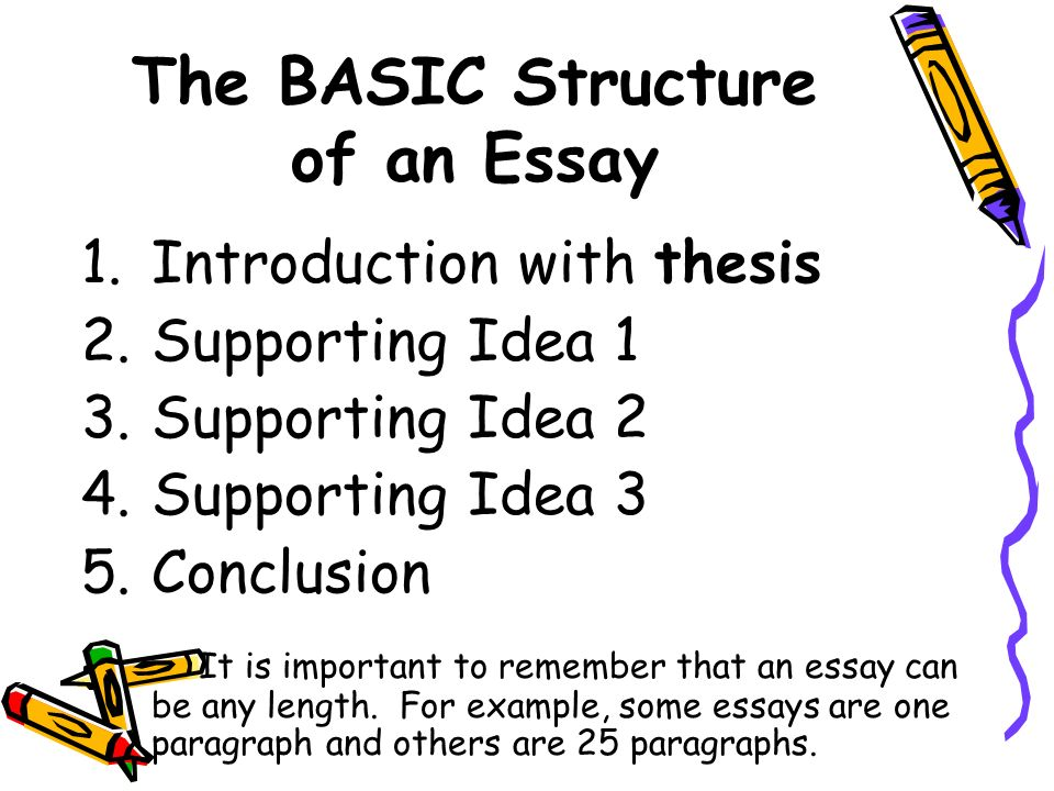 different ways to start an essay introduction Whether writing about a group project or a significant personal event, a reflective essay lets you present an overview of a personal experience and its impact on you.