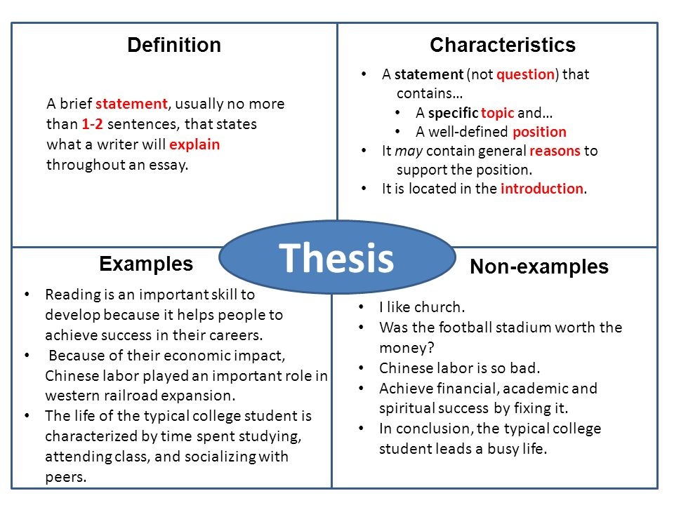expository essay lesson When writing an expository essay, you need to show the deeper side of your chosen subject check out our expository essay samples to better understand the process of writing one yourself.