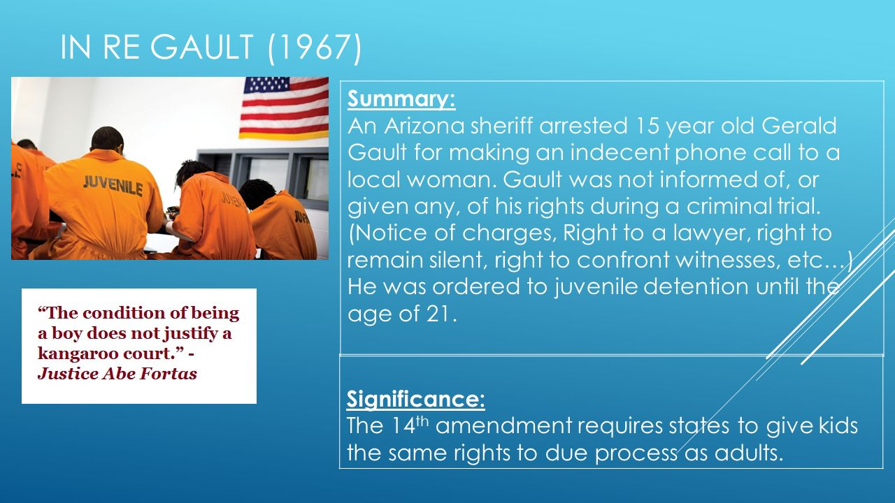 in re gault In honor of our 75th anniversary, we're highlighting some ground-breaking events in the field of juvenile and family justice that have helped shape our organization's.