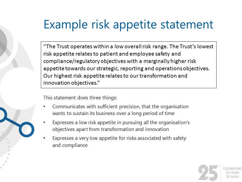 risk appetite template what is your risk appetite ppt video online download