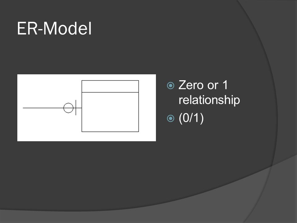 Data modeling and er models ppt download 23 er model zero or 1 relationship 01 ccuart Images