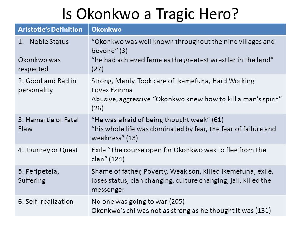 okonkwo the tragic hero A tragic hero is, by short definition, someone who falls because of a tragic flaw and not necessarily because he is a bad or evil person for this essay, do a character analysis of okonkwo and map the ways he is a tragic character.