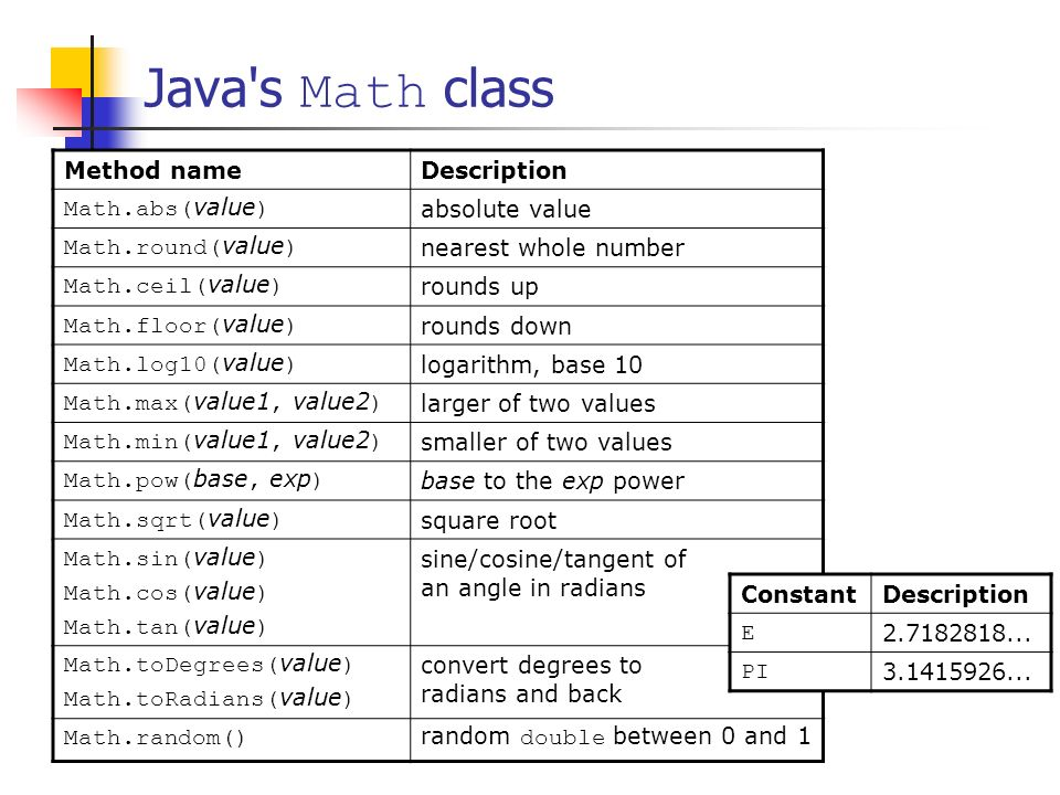Advanced Programming Java Ppt Download