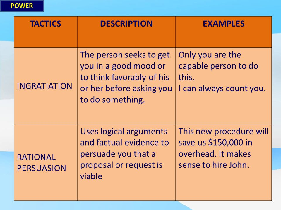 rational persuasion this This paper discusses the value of argumentation as an instrument for rational persuasion in doctor-patient (and general health professional–patient) communication argumentation can be used to influence those beliefs that form the basis of an individual's attitudes and decision-making process .